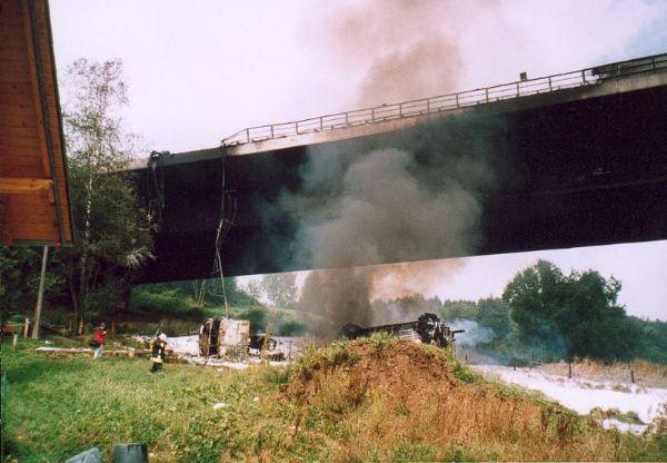 Tanker Truck vs Bridge